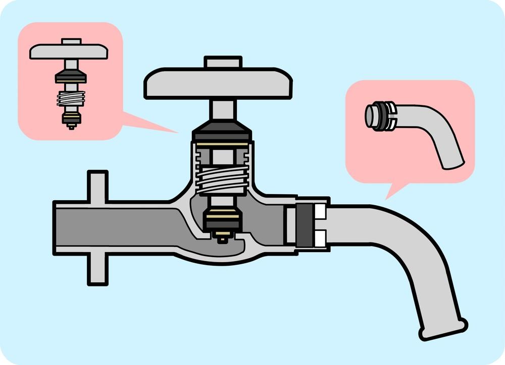 水道の蛇口の断面図