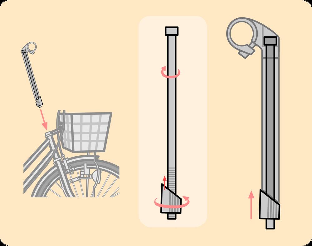 自転車のステム内部の解説