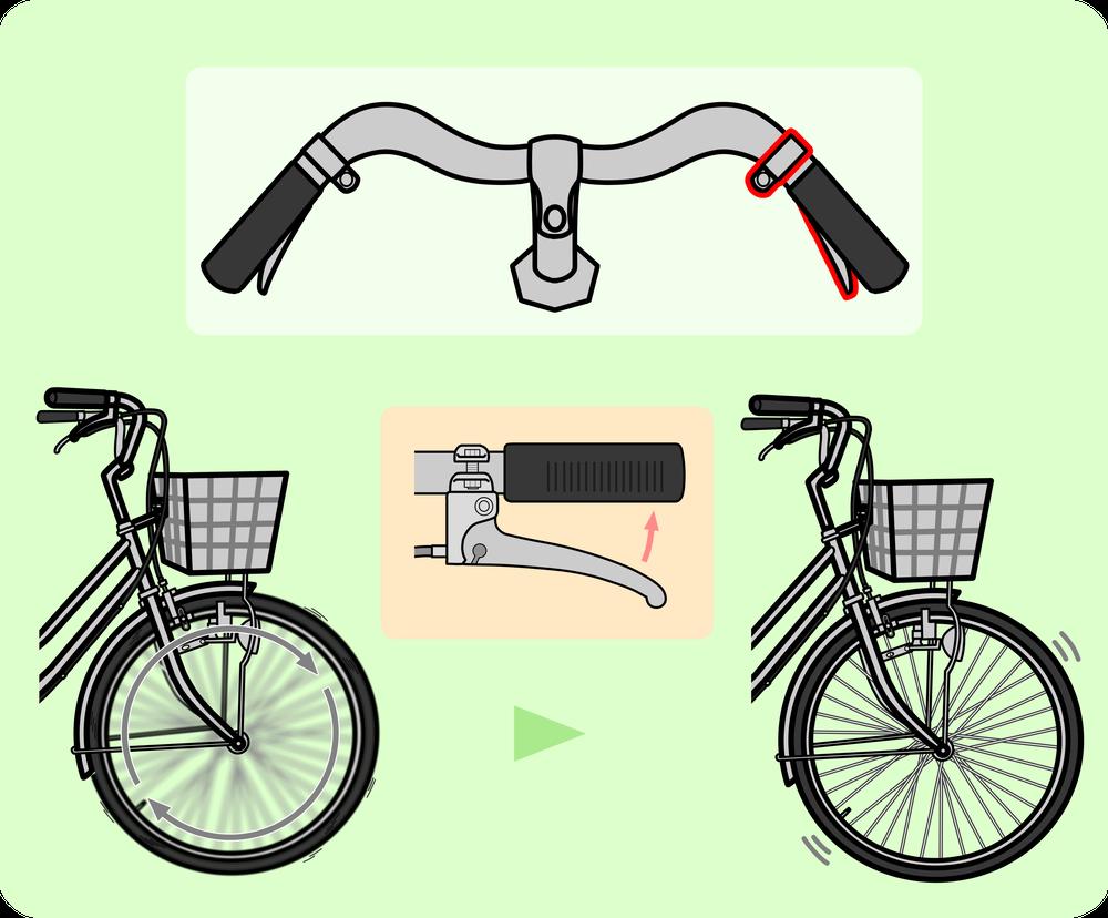 自転車の右ブレーキで前輪が停止