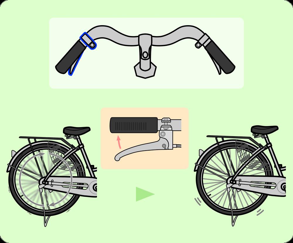 自転車の左ブレーキで後輪が停止