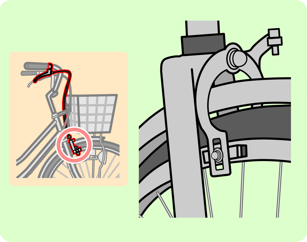自転車のリムブレーキ全体図