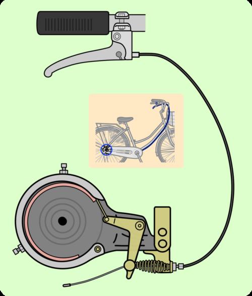 自転車の仕組み図解 ブレーキレバー・ケーブル・ハブブレーキ