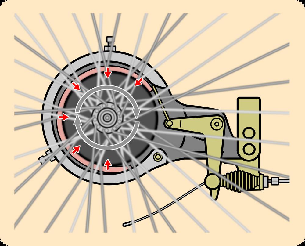 自転車の仕組み図解 車輪を止める