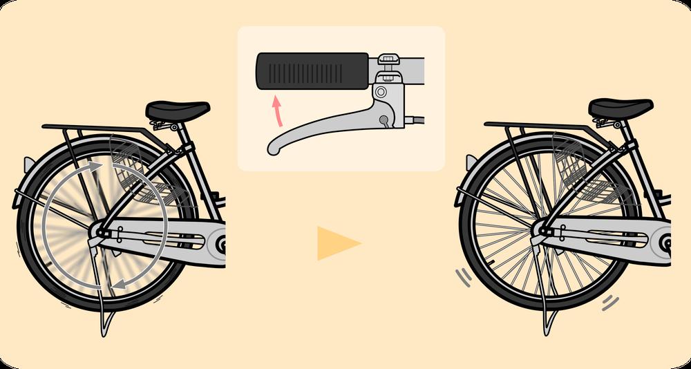 自転車の仕組み図解 ハブブレーキがかかる