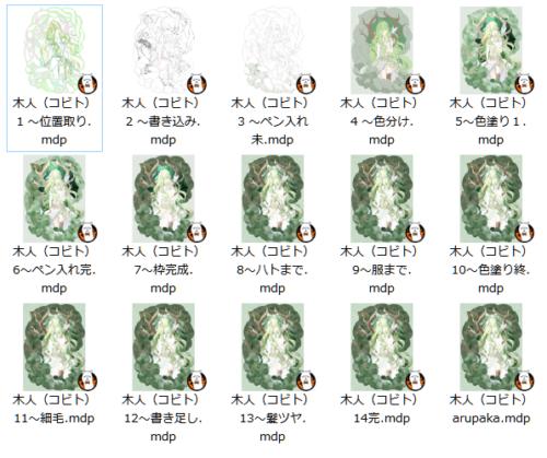 メイキング『木人(コビト)』データ